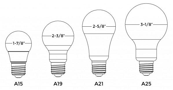 لامپ های سری A