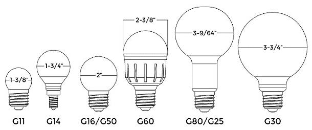 لامپ های سری G